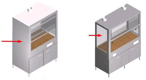 Функция шкафов вытяжных лабораторных