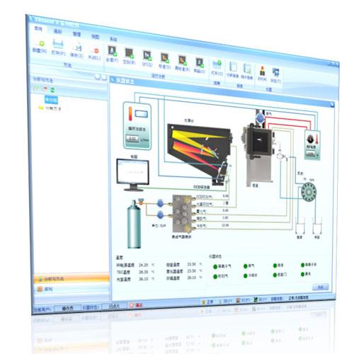 ПО Element V позволяет следить за процессами анализа в реальном времени